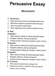 structure of a persuasive essay – express yourself  structure of a persuasive essay