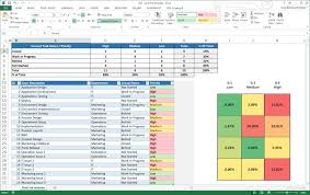 project management templates cyberuse project management excel risk dashboard template vbhpd0sc