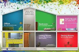 Pareti Beige E Verde : Come scegliere i colori delle pareti un architetto in cucina