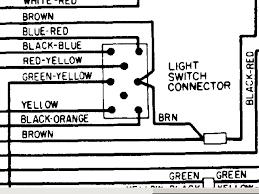 2007 dodge ram headlight switch wiring diagram images 2002 chevy impala bcm wiring diagram wiring diagram or schematic