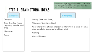 how to write a compare contrast essay ppt 4 step 1 brainstorm ideas brainstorm everything you know about each subject and then go back and look for connections that show similarities and