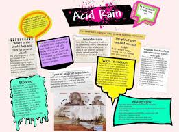 short essay for geography students on acid rain