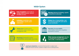 Building blocks for strong and healthy WASH systems :: IRC