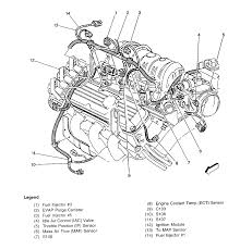 wiring harness diagram for 2002 buick regal the wiring diagram 2002 buick regal engine wiring harness 2002 wiring diagrams wiring diagram