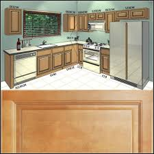 Kitchen Cabinets Richmond Va Kitchen Pull Out Faucet 2017 Ubmicccom Ideas Home Decor