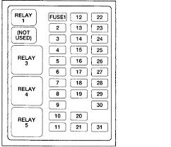 ford v fuse box ford wiring diagrams