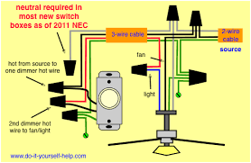 4 wire ceiling fan diagram wiring diagrams for a ceiling fan and light kit do it yourself wiring diagram dimmer and