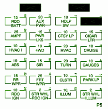 1997 chevy truck fuse box 1997 wiring diagrams online
