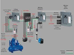 wiring diagram for 100 amp sub panel the wiring diagram Sub Panel Wiring Diagram subpanel rpc panel 3 phase load center wiring, wiring diagram sub panel wiring diagram for garage