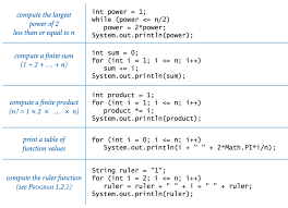 java programming cheatsheet while and for loops in java