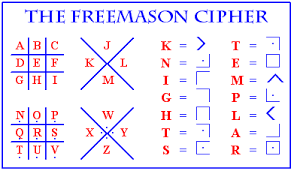 Image result for templar cipher