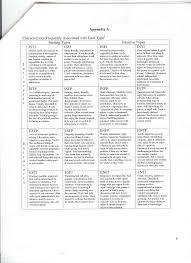 essay thesis presentation topics presentation essay example image essay presentation essay example thesis presentation topics