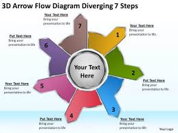 d arrow flow diagram diverging  steps charts and diagrams     d arrow flow diagram diverging   steps charts and diagrams powerpoint templates