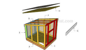 Large dog house plans   HowToSpecialist   How to Build  Step by    Large dog house plans  Building a dog house