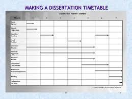 MAKING A DISSERTATION TIMETABLE B     ASB Th  ringen