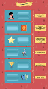 top ideas about resume portfolios a website how creating an infographic resume helped me get a job