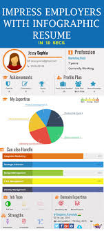 17 best images about yoscv create infographic resume online how to impress employers infographic resume online at yoscv