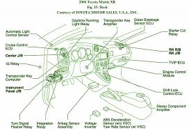 1994 toyota corolla radio wiring diagram wirdig toyota matrix under the dash fuse box diagram car fuse box diagram