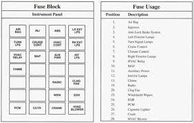 2000 avalon fuse box diagram 2000 wiring diagrams