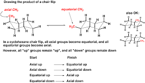 the cyclohexane chair flip   master organic chemistrythis being organic chemistry  there    s plenty of ways to screw this up  here    s a few wrong ways to draw a chair flip