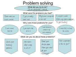 practical action plans and a worksheet for problem solving when    problem solving
