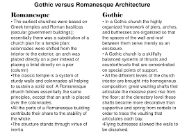 r esque vs gothic architecture essay   konicaminoltasatis comsample of materials and methods in a research paper