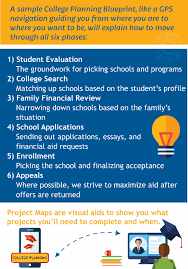 help families plan afford college by vasil svolopoulos gofundme funding by 2016 our goal is to complete this project by 2016 because our goal is to provide a quality product coplan will not compromise