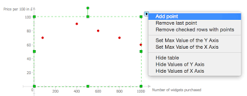 drawing a scatter diagram   conceptdraw helpdeskcreate scatter chart