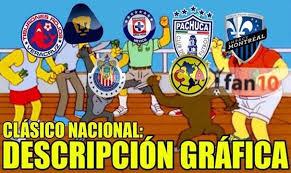 Memes del 'Clásico' América-Guadalajara | La Silla Rota via Relatably.com