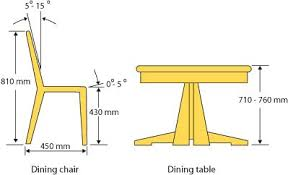 room ergonomic furniture chairs: table and chairs google and kitchen tables on pinterest