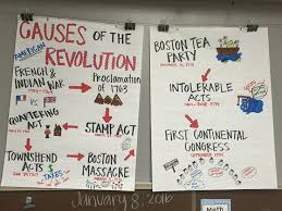 ideas about causes of american revolution on pinterest    causes of the american revolution anchor chart  american revolution anchor chart th grade social studies