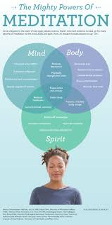17 best ideas about mind body spirit mind body soul look what meditation can do for your mind body and spirit healthy