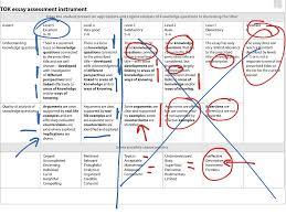 rubric tok essay rubric explained