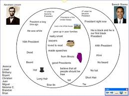 best images of sample classroom venn diagrams   venn diagram    venn diagram