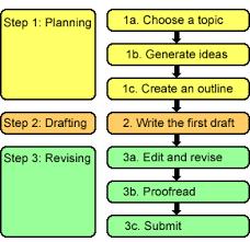 world order essay hsc Creative Writing Examples For Year hsc creative writing lbartman com the pro math teacher creative writing mrs anselmi s