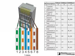 rj wiring diagram a or b wiring diagram schematics rj45 wire diagram amp collection db25 wiring diagram pictures wire