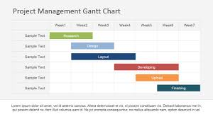 project management gantt chart powerpoint template   slidemodel    gantt chart template for project duration information