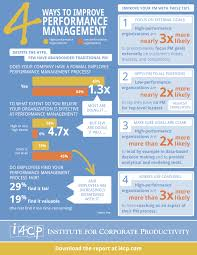 best images about performance management 17 best images about performance management productivity student centered resources and career development