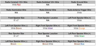 ford taurus radio wiring diagram image wiring diagram ford escape the wiring diagram on 2002 ford taurus radio wiring diagram
