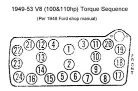 Image result for Torque settings mains big ends head