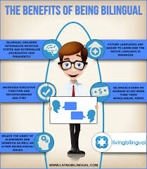 the benefits of being bilingual what are they beginning of the the benefits of being bilingual what are they beginning of the year brainstorm