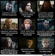 Lawful / Neutral / Chaotic by mustapan - Meme Center via Relatably.com