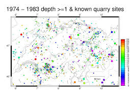 Documentation of the instrumental earthquake catalog of the SED ...