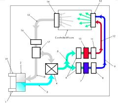 mas gasair systems          psa nitrogen gas generator  psa oxygen gasschematic diagram   description of each component in hvac plant