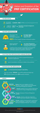best images about pmp infographics a project wonder how pmp certification has evolved over the years here s an interesting article that traces out the history of the project management professional