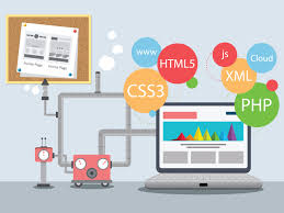 why php is a crucial part of web development best web design and why php is a crucial part of web development