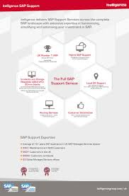 sap support expertise the full service sap managed services sap support expertise from itelligence
