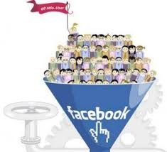 Marketing de Facebook