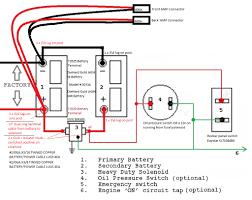 rugged ridge solenoid wiring diagram rugged wiring diagrams rugged ridge solenoid wiring diagram rugged printable