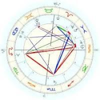 Marilyn Monroe, horoscope for birth date 1 June 1926, born in Los ...